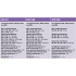 Регулятор давления газа STF GAS IPR - В-75 L