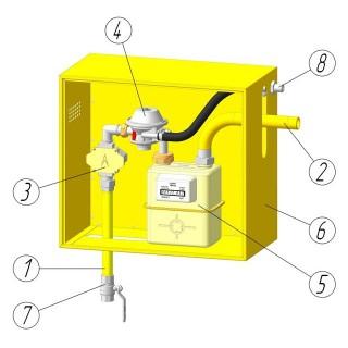 Пункт газовый шкафной бытовой G4